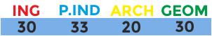 crediti formativi autocad