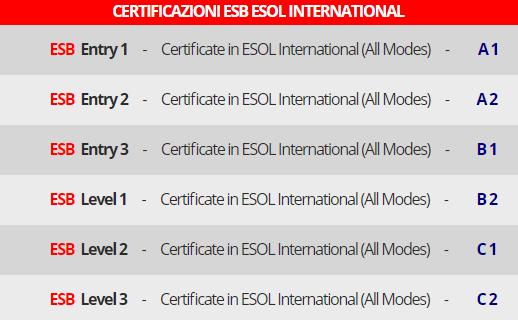 livelli di certificazione esb